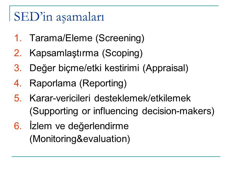 SED'in aşamaları Tarama/Eleme (Screening) Kapsamlaştırma (Scoping)