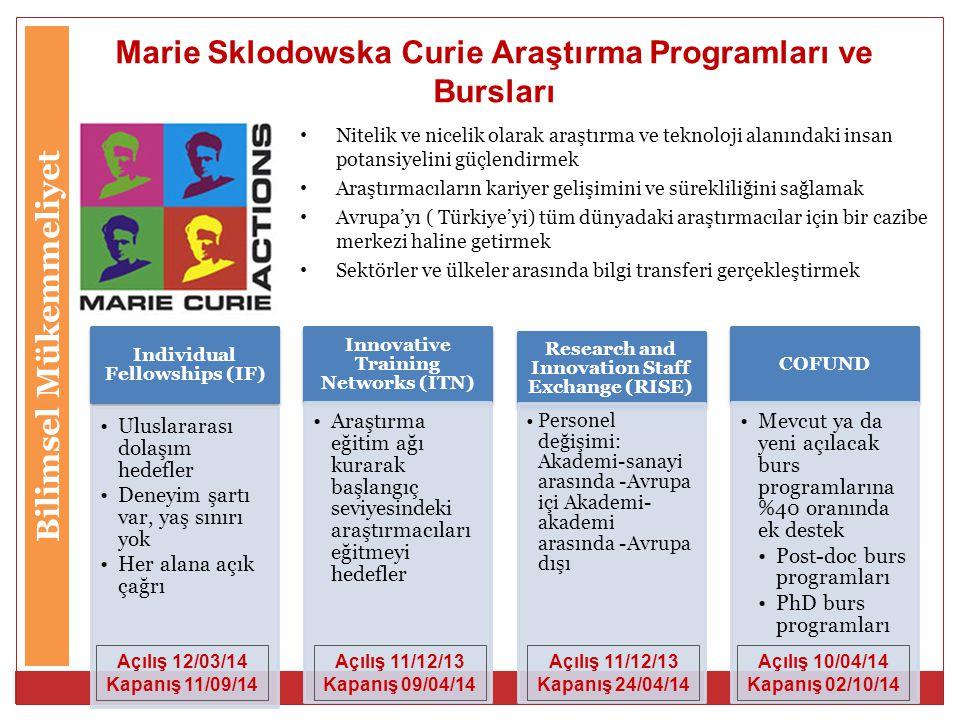 Marie Sklodowska Curie Araştırma Programları ve Bursları