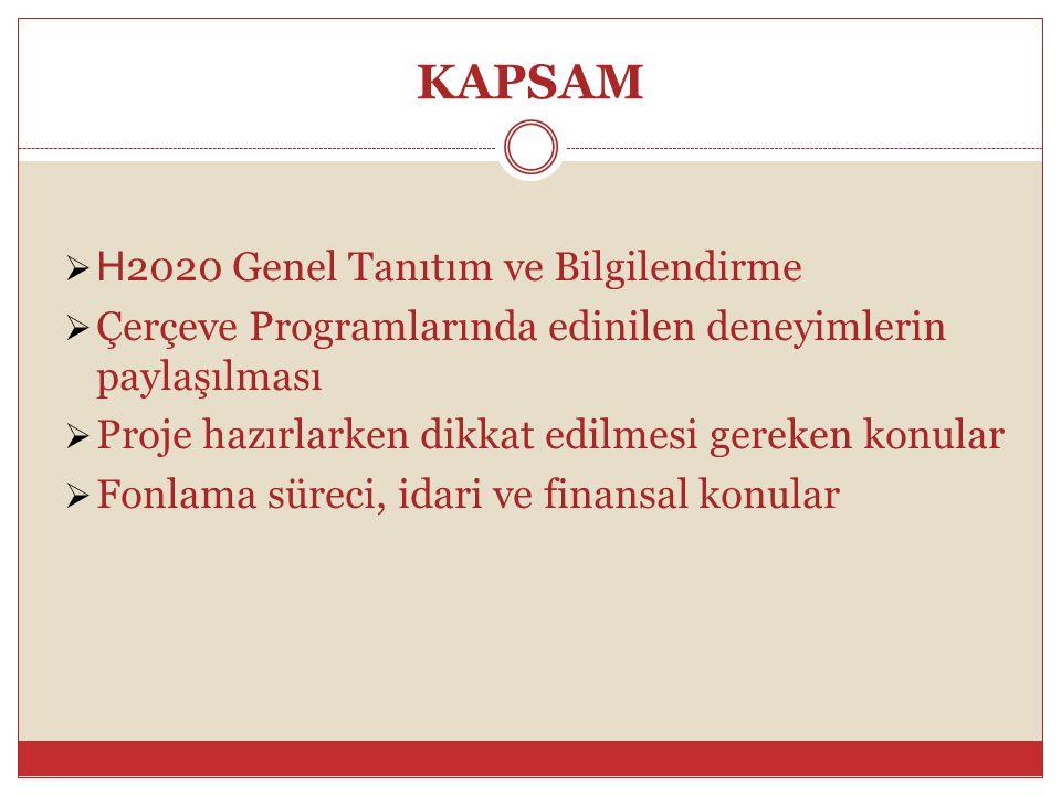 KAPSAM H2020 Genel Tanıtım ve Bilgilendirme
