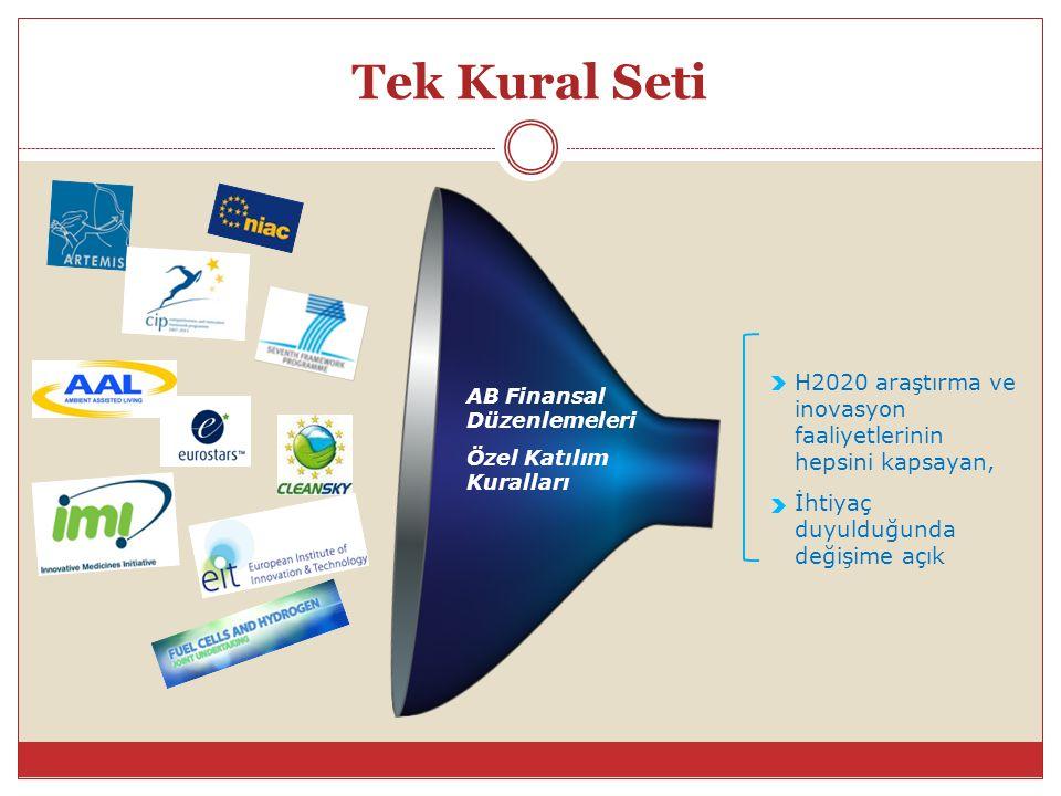 Tek Kural Seti etc. H2020 araştırma ve inovasyon faaliyetlerinin hepsini kapsayan, AB Finansal Düzenlemeleri.