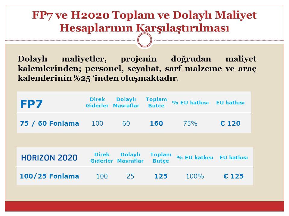FP7 ve H2020 Toplam ve Dolaylı Maliyet Hesaplarının Karşılaştırılması