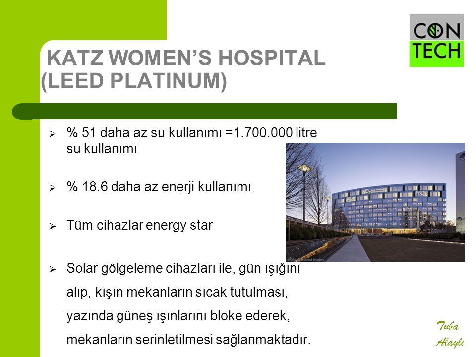 KATZ WOMEN'S HOSPITAL (LEED PLATINUM)