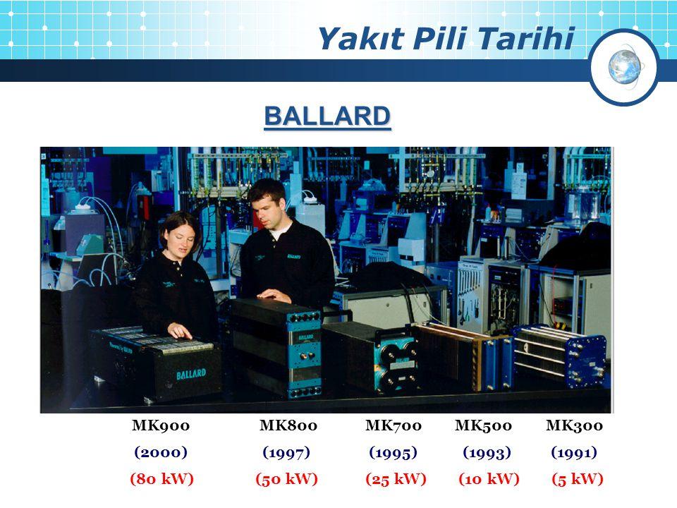 Yakıt Pili Tarihi BALLARD 4 MK900 MK800 MK700 MK500 MK300