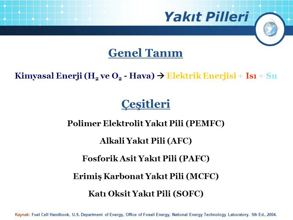 Yakıt Pilleri Genel Tanım Çeşitleri