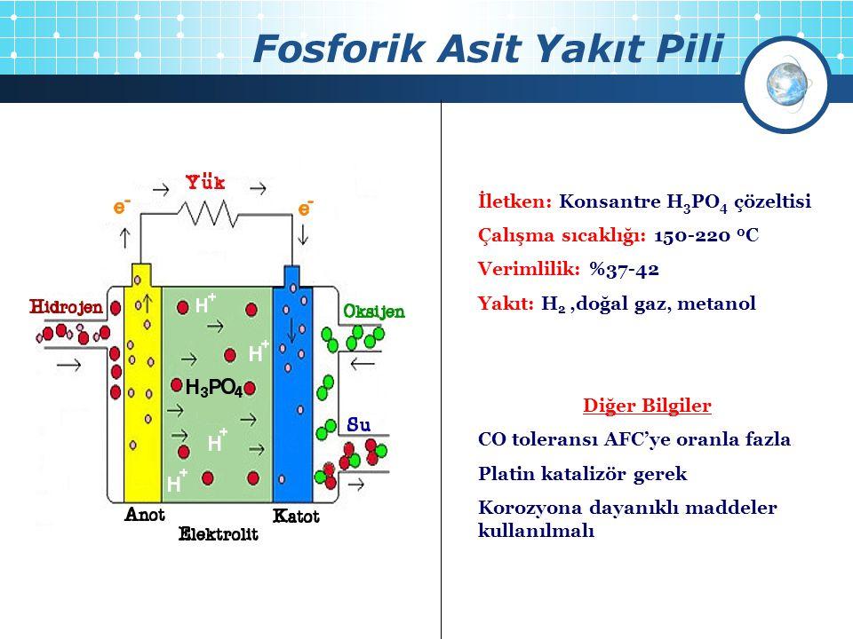 Fosforik Asit Yakıt Pili
