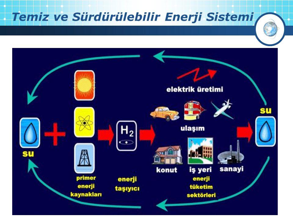 Temiz ve Sürdürülebilir Enerji Sistemi