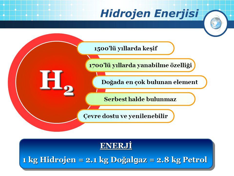 H2 Hidrojen Enerjisi 4 ENERJİ
