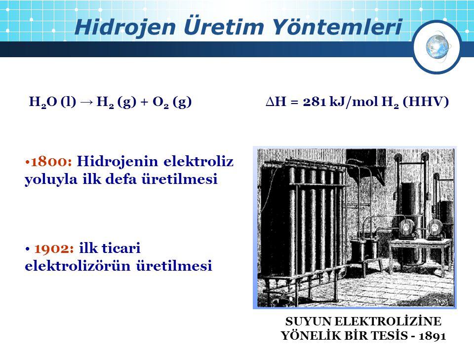 Hidrojen Üretim Yöntemleri