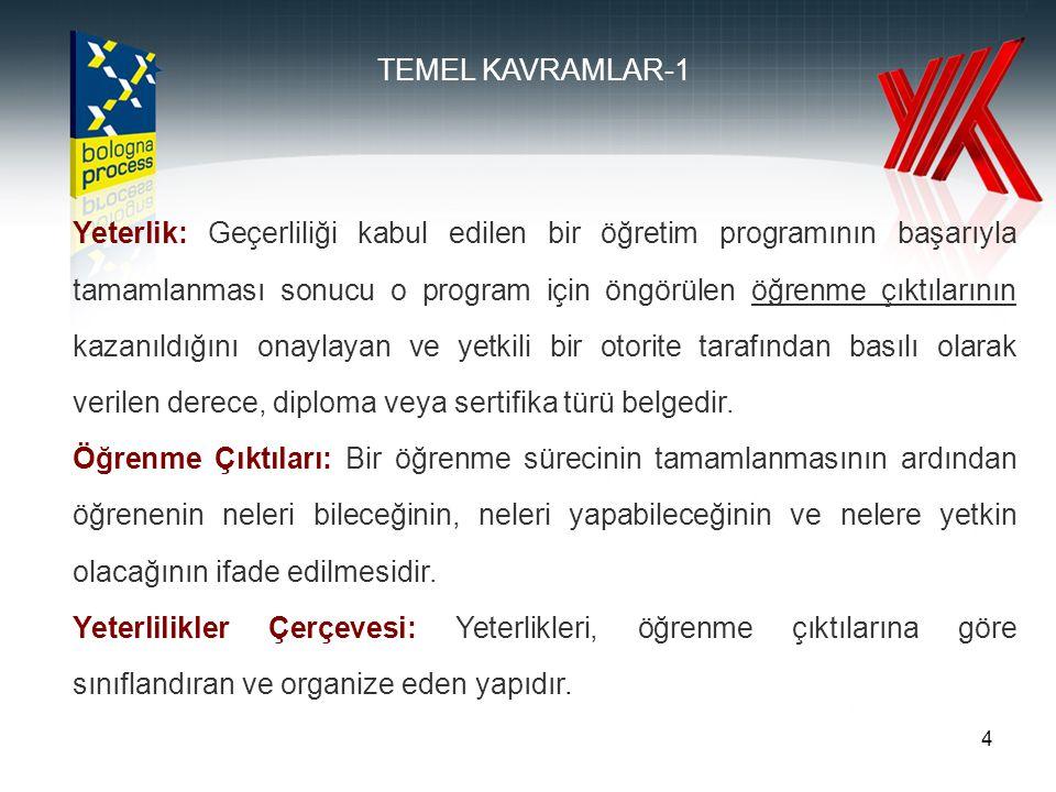 TEMEL KAVRAMLAR-1