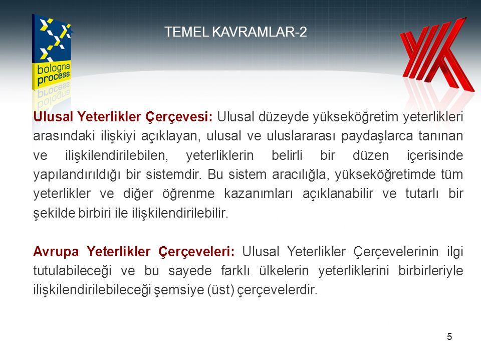 TEMEL KAVRAMLAR-2