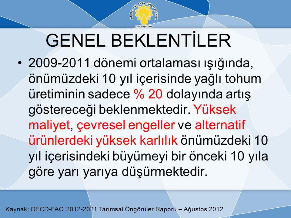 GENEL BEKLENTİLER