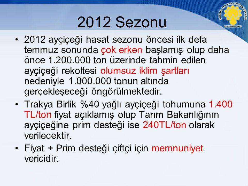 2012 Sezonu