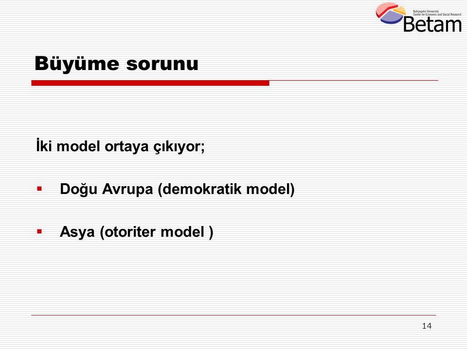 Büyüme sorunu İki model ortaya çıkıyor; Doğu Avrupa (demokratik model)