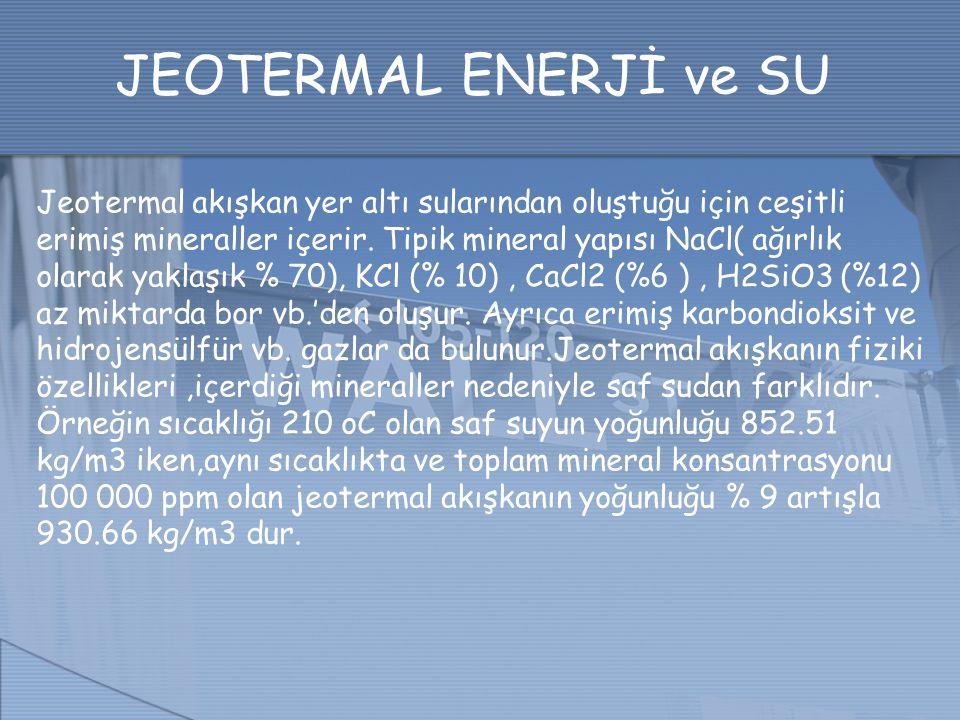 JEOTERMAL ENERJİ ve SU