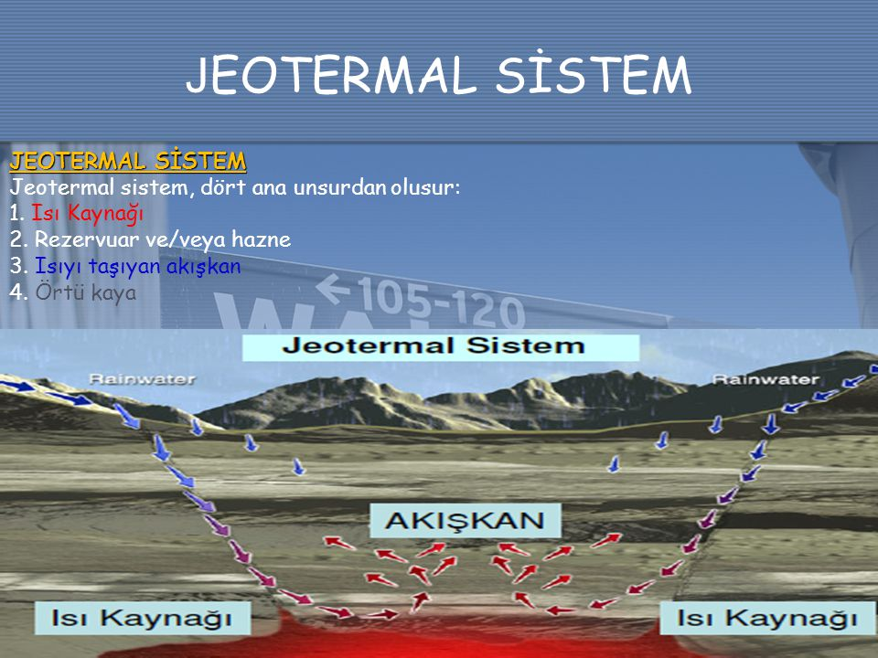 JEOTERMAL SİSTEM JEOTERMAL SİSTEM