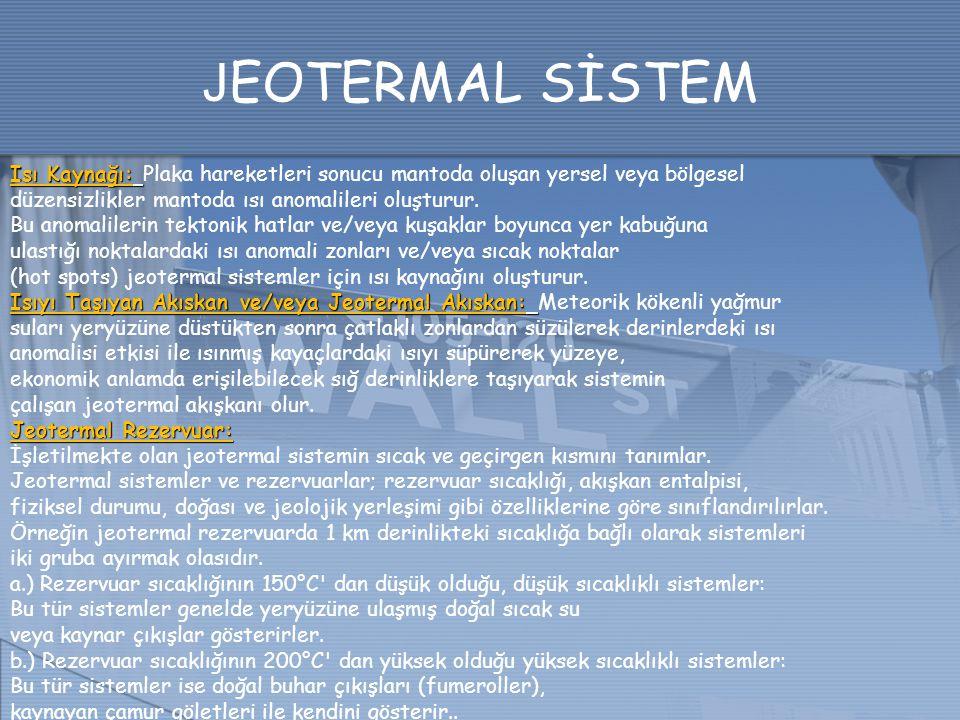 JEOTERMAL SİSTEM Isı Kaynağı: Plaka hareketleri sonucu mantoda oluşan yersel veya bölgesel. düzensizlikler mantoda ısı anomalileri oluşturur.