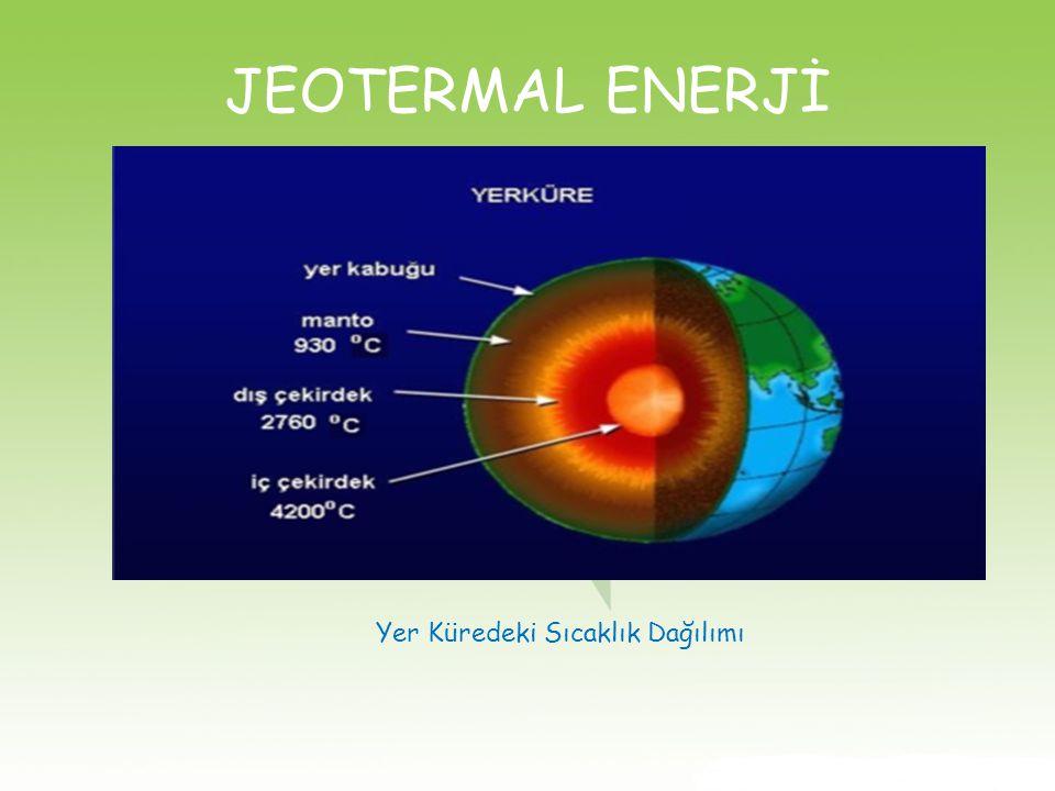 Yer Küredeki Sıcaklık Dağılımı