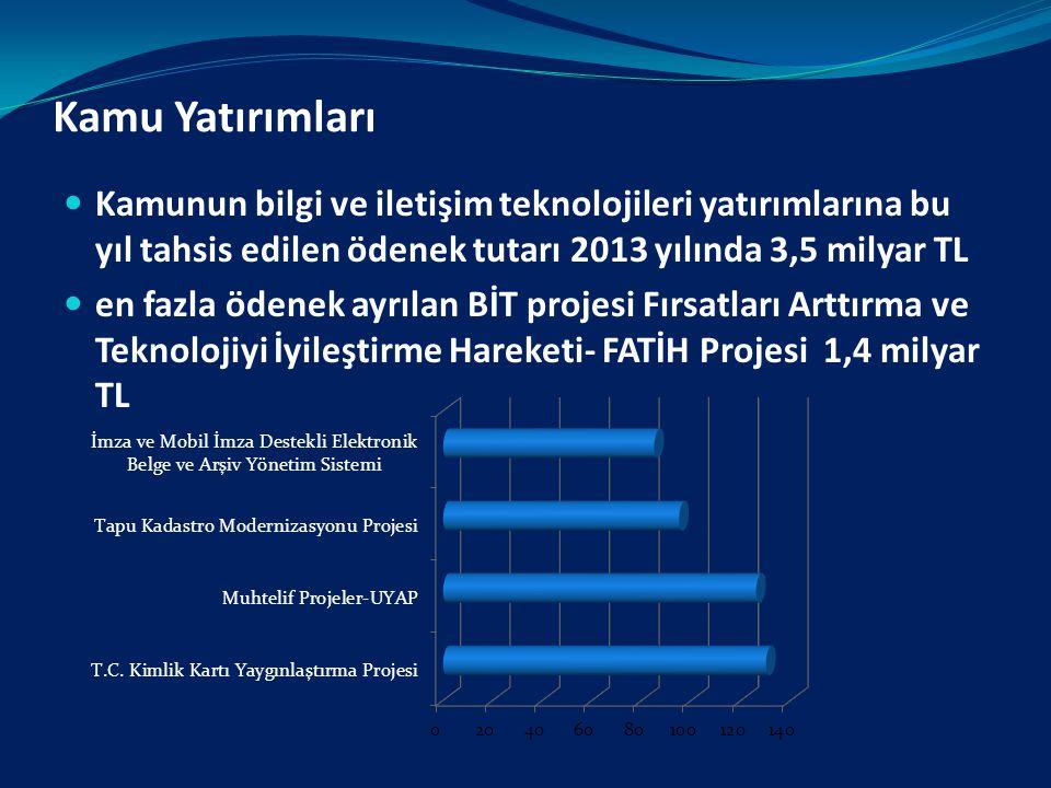 Kamu Yatırımları Kamunun bilgi ve iletişim teknolojileri yatırımlarına bu yıl tahsis edilen ödenek tutarı 2013 yılında 3,5 milyar TL.