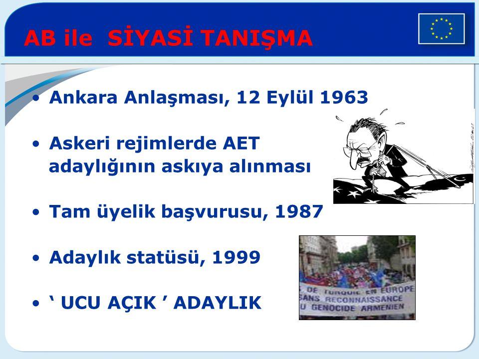 AB ile SİYASİ TANIŞMA Ankara Anlaşması, 12 Eylül 1963