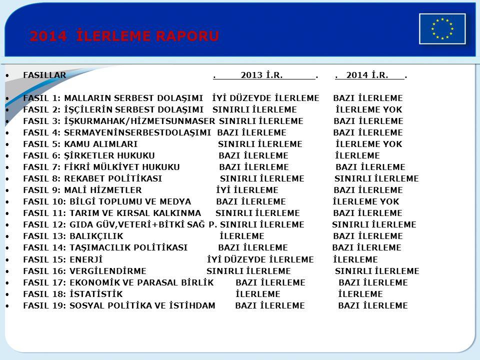 2014 İLERLEME RAPORU FASILLAR . 2013 İ.R. . . 2014 İ.R. .