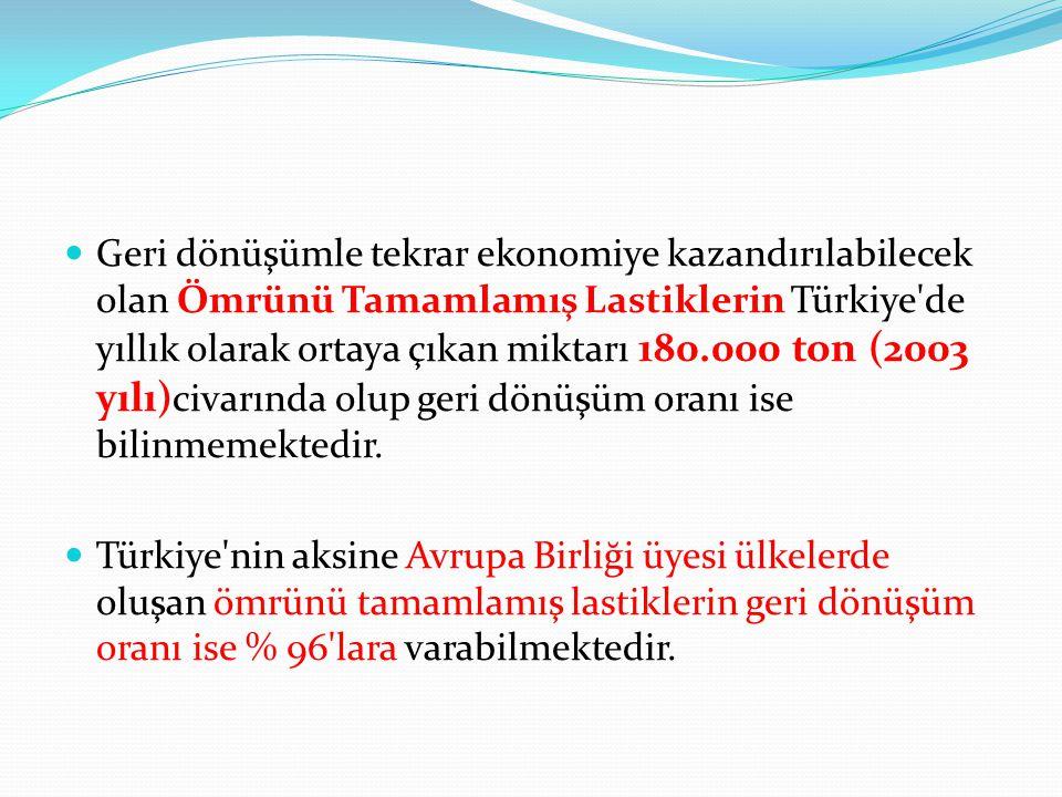 Geri dönüşümle tekrar ekonomiye kazandırılabilecek olan Ömrünü Tamamlamış Lastiklerin Türkiye de yıllık olarak ortaya çıkan miktarı 180.000 ton (2003 yılı)civarında olup geri dönüşüm oranı ise bilinmemektedir.