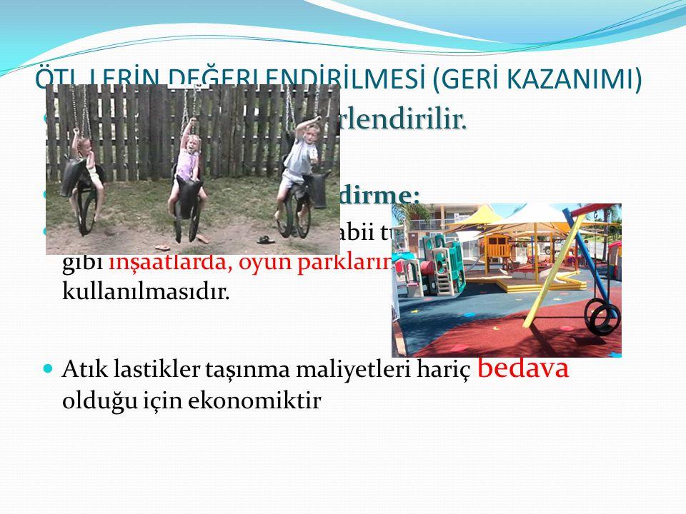 ÖTL LERİN DEĞERLENDİRİLMESİ (GERİ KAZANIMI)