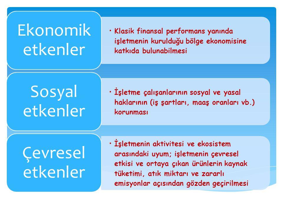 Ekonomik etkenler Sosyal etkenler Çevresel etkenler