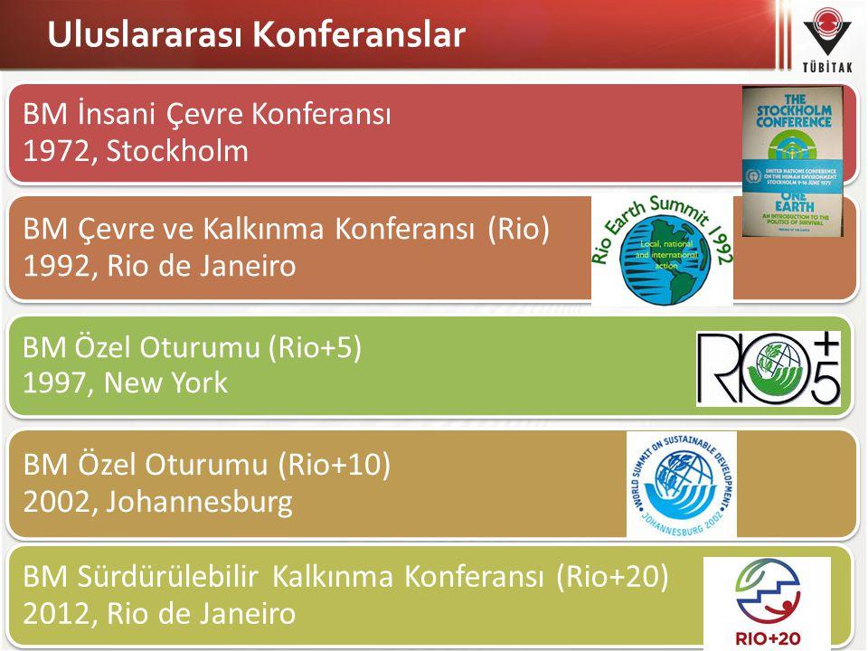 Uluslararası Konferanslar