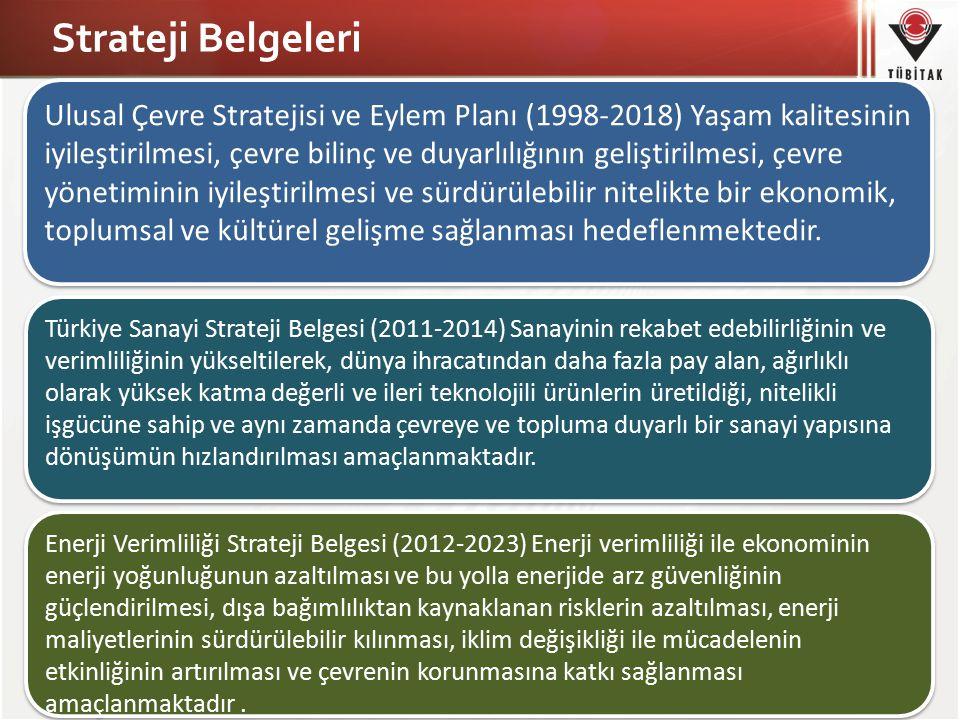 Strateji Belgeleri