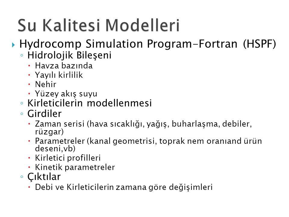 Su Kalitesi Modelleri Hydrocomp Simulation Program-Fortran (HSPF)
