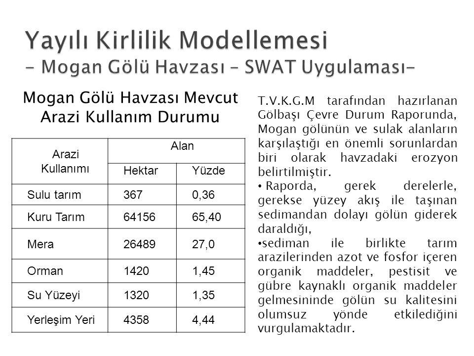Yayılı Kirlilik Modellemesi - Mogan Gölü Havzası – SWAT Uygulaması-