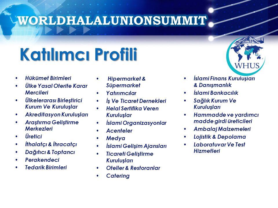 Katılımcı Profili WORLDHALALUNIONSUMMIT Hükümet Birimleri