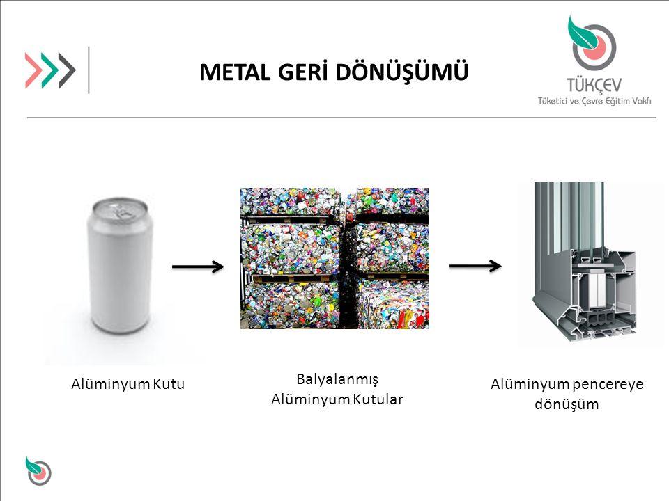 METAL GERİ DÖNÜŞÜMÜ Balyalanmış Alüminyum Kutular Alüminyum Kutu
