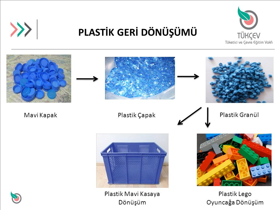 PLASTİK GERİ DÖNÜŞÜMÜ Mavi Kapak Plastik Çapak Plastik Granül