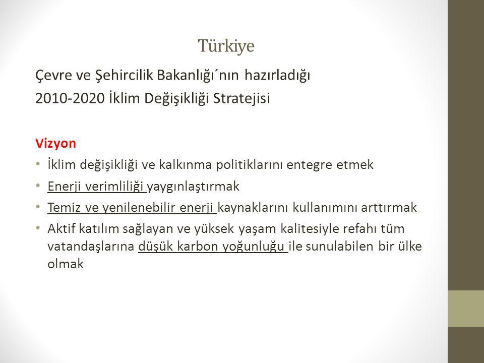 Türkiye Çevre ve Şehircilik Bakanlığı´nın hazırladığı