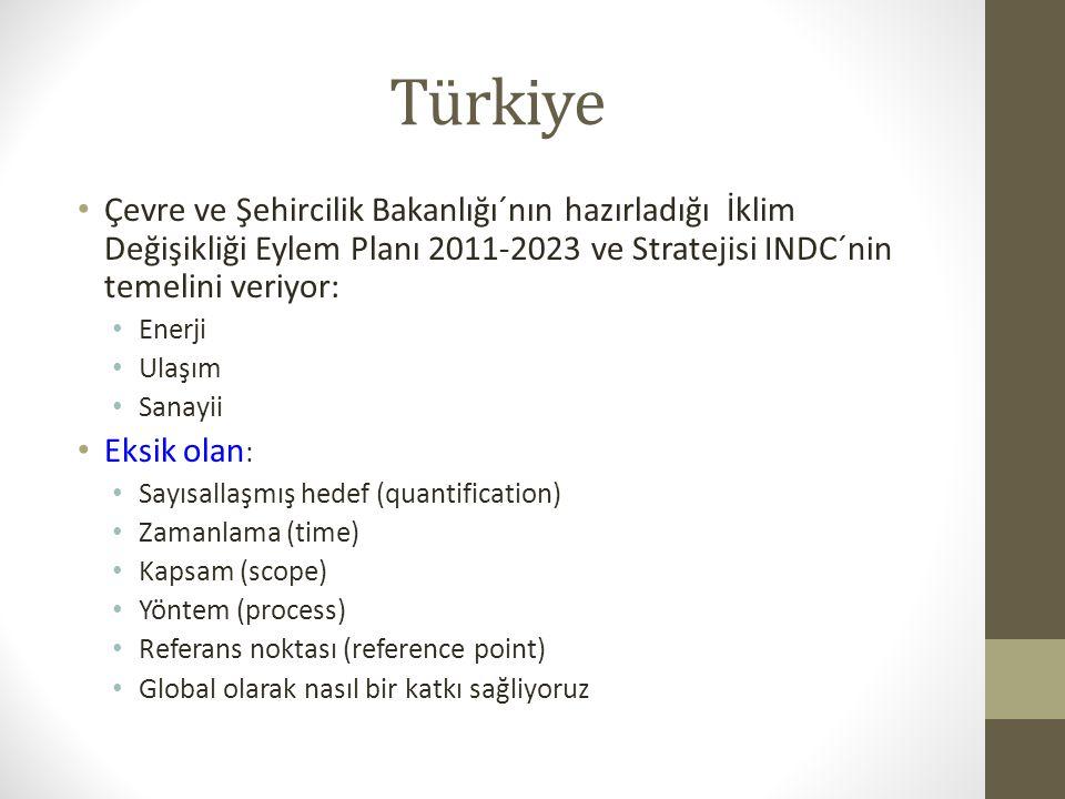 Türkiye Çevre ve Şehircilik Bakanlığı´nın hazırladığı İklim Değişikliği Eylem Planı 2011-2023 ve Stratejisi INDC´nin temelini veriyor: