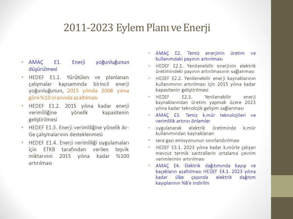 2011-2023 Eylem Planı ve Enerji AMAÇ E1. Enerji yoğunluğunun düşürülmesi.