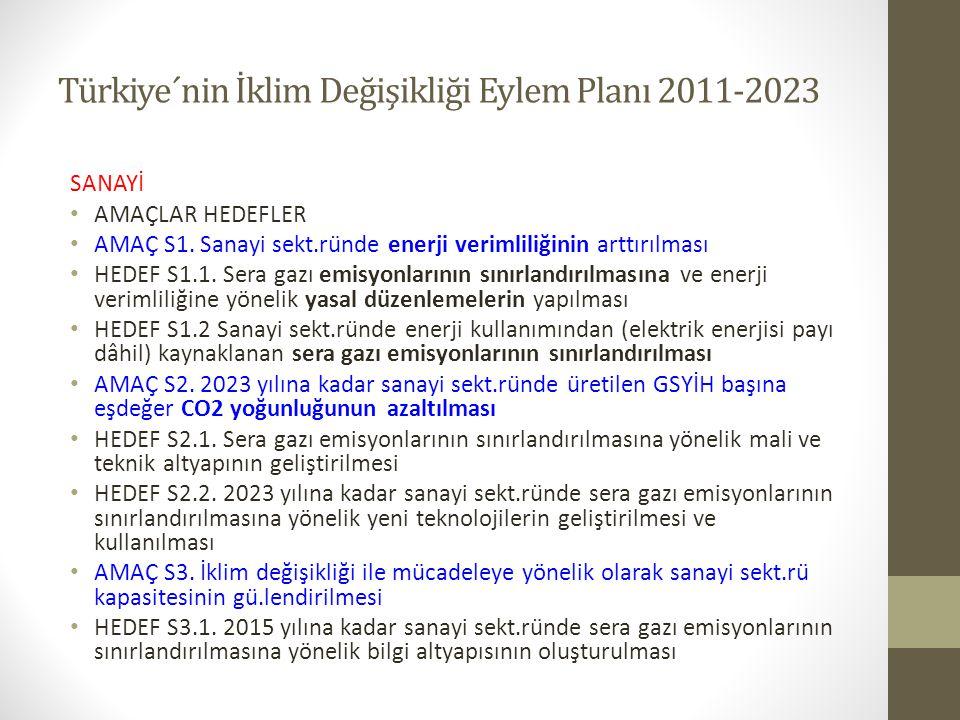 Türkiye´nin İklim Değişikliği Eylem Planı 2011-2023