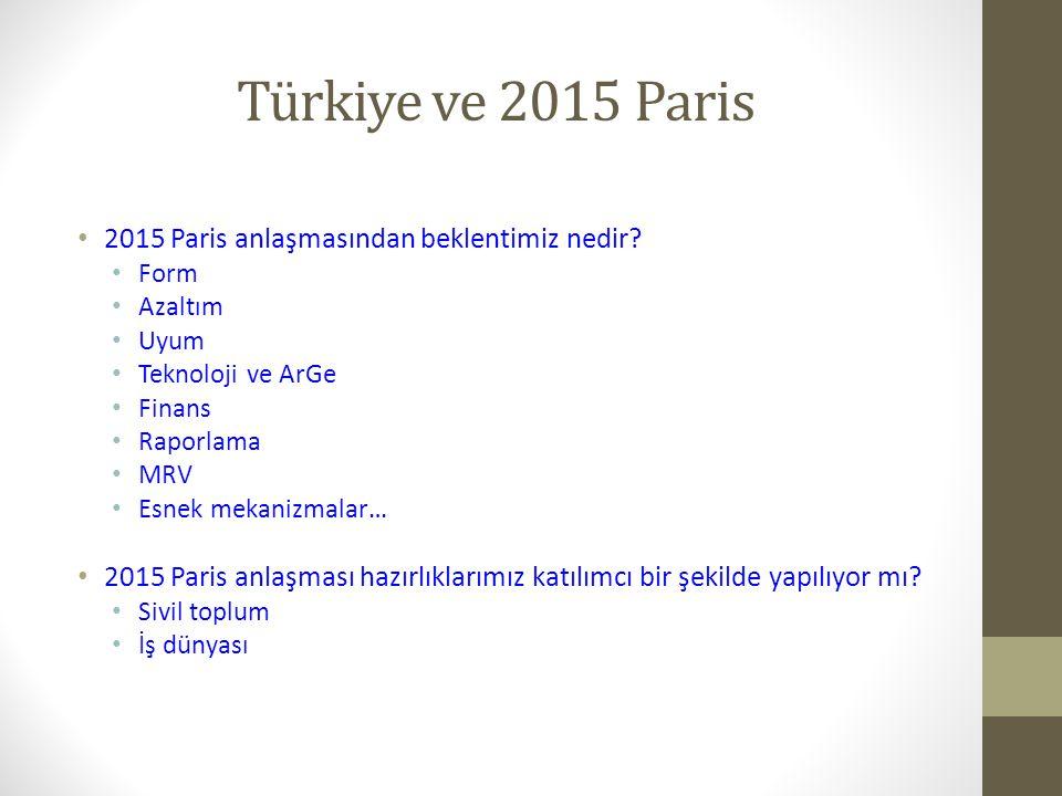 Türkiye ve 2015 Paris 2015 Paris anlaşmasından beklentimiz nedir
