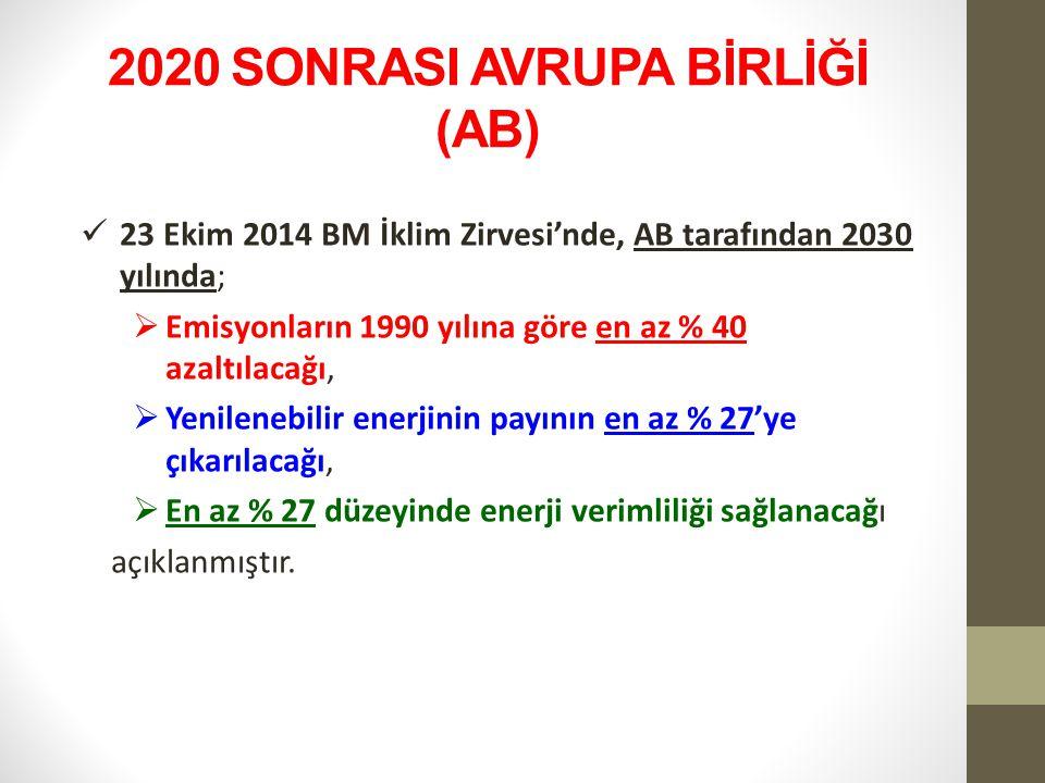 2020 SONRASI AVRUPA BİRLİĞİ (AB)