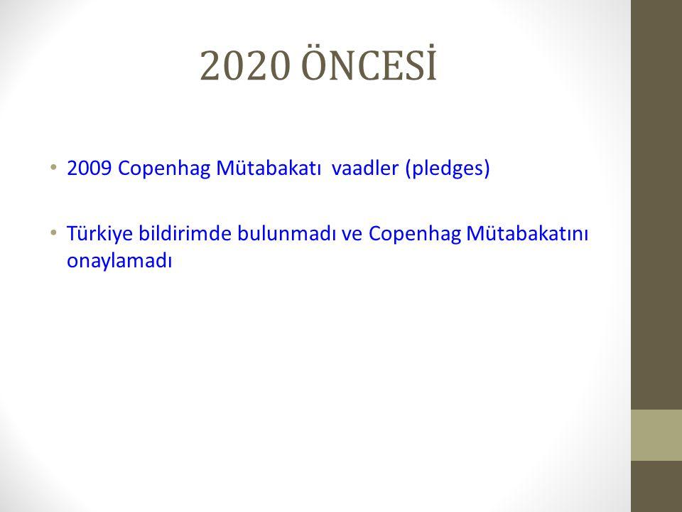 2020 ÖNCESİ 2009 Copenhag Mütabakatı vaadler (pledges)