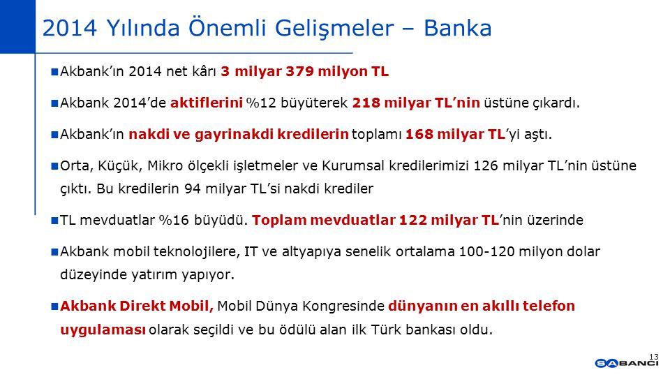 2014 Yılında Önemli Gelişmeler – Banka
