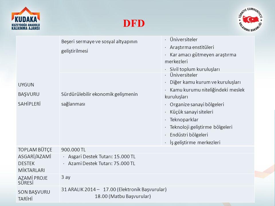 DFD UYGUN BAŞVURU SAHİPLERİ