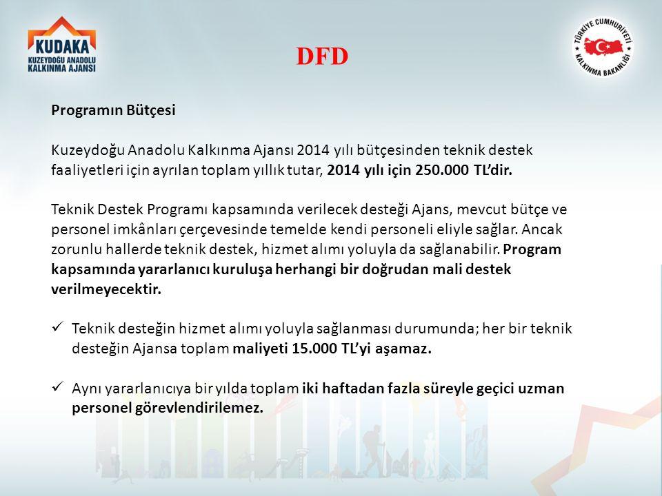 DFD Programın Bütçesi.