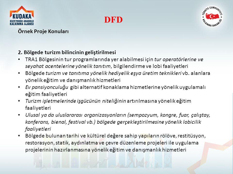 DFD Örnek Proje Konuları 2. Bölgede turizm bilincinin geliştirilmesi