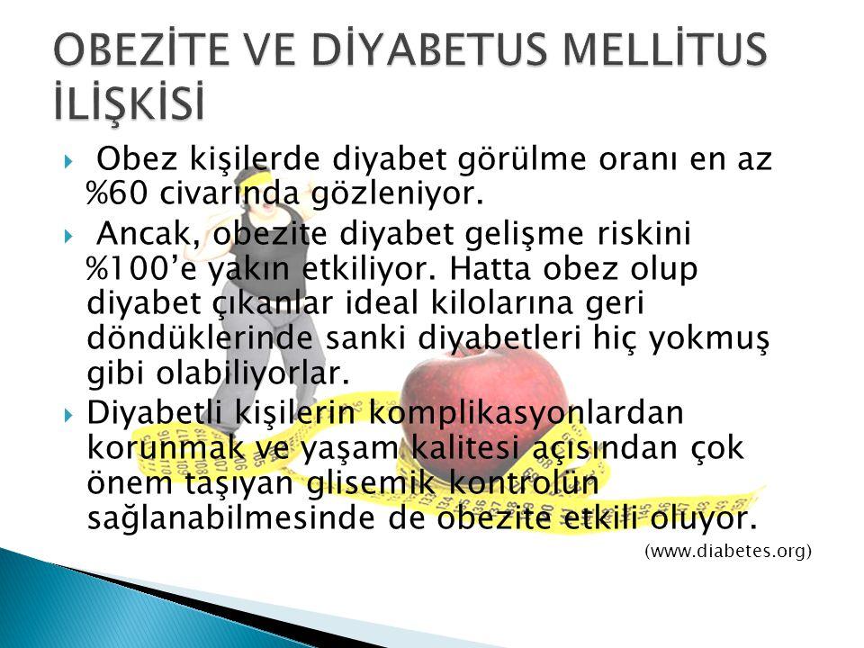 OBEZİTE VE DİYABETUS MELLİTUS İLİŞKİSİ