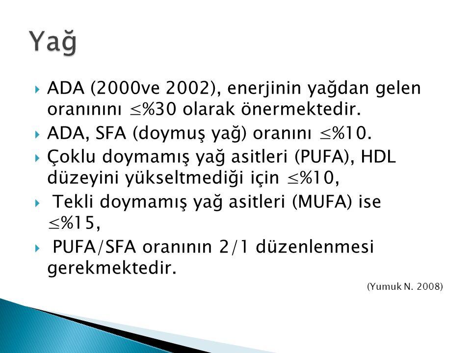 Yağ ADA (2000ve 2002), enerjinin yağdan gelen oranınını ≤%30 olarak önermektedir. ADA, SFA (doymuş yağ) oranını ≤%10.