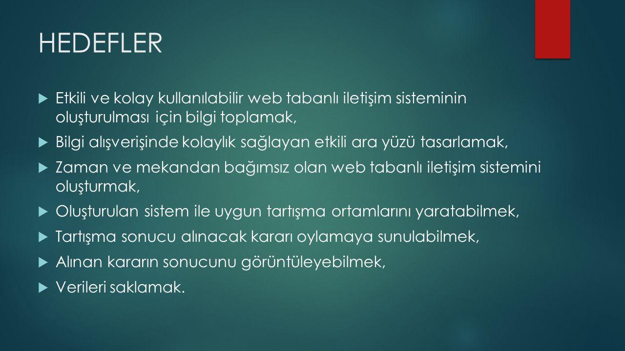 HEDEFLER Etkili ve kolay kullanılabilir web tabanlı iletişim sisteminin oluşturulması için bilgi toplamak,