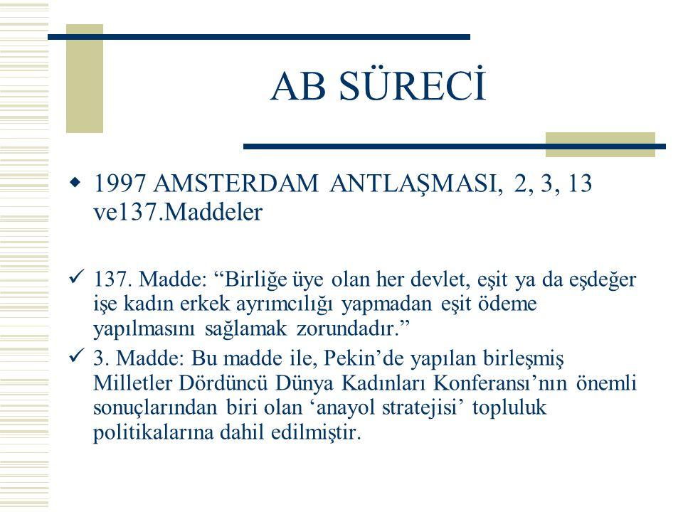 AB SÜRECİ 1997 AMSTERDAM ANTLAŞMASI, 2, 3, 13 ve137.Maddeler