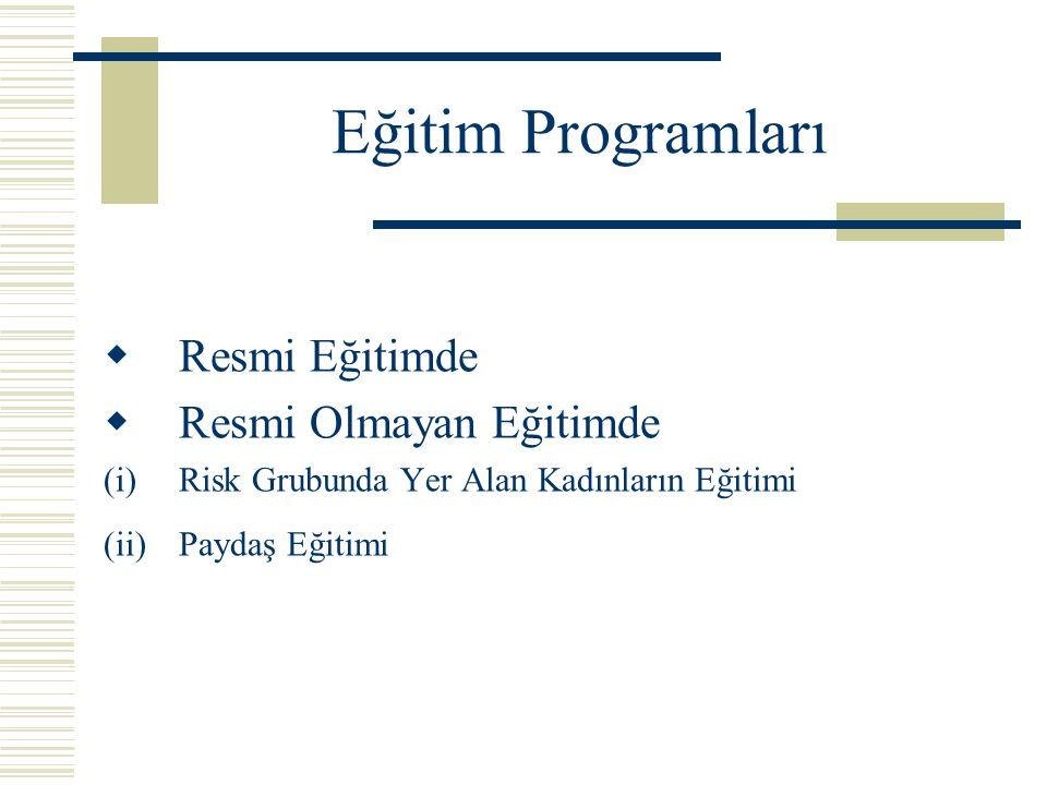 Eğitim Programları Resmi Eğitimde Resmi Olmayan Eğitimde